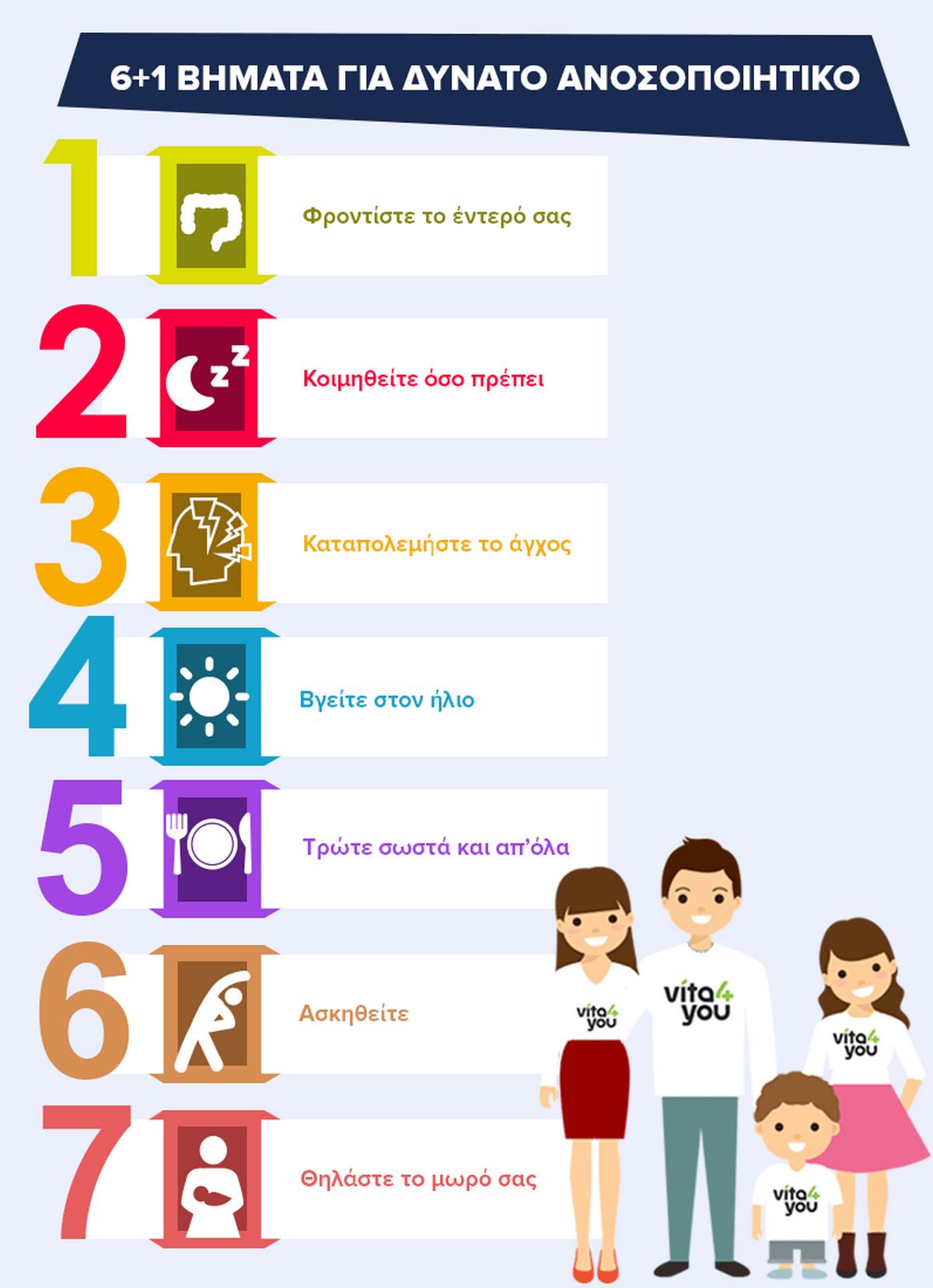 anosopoitiko_infographic