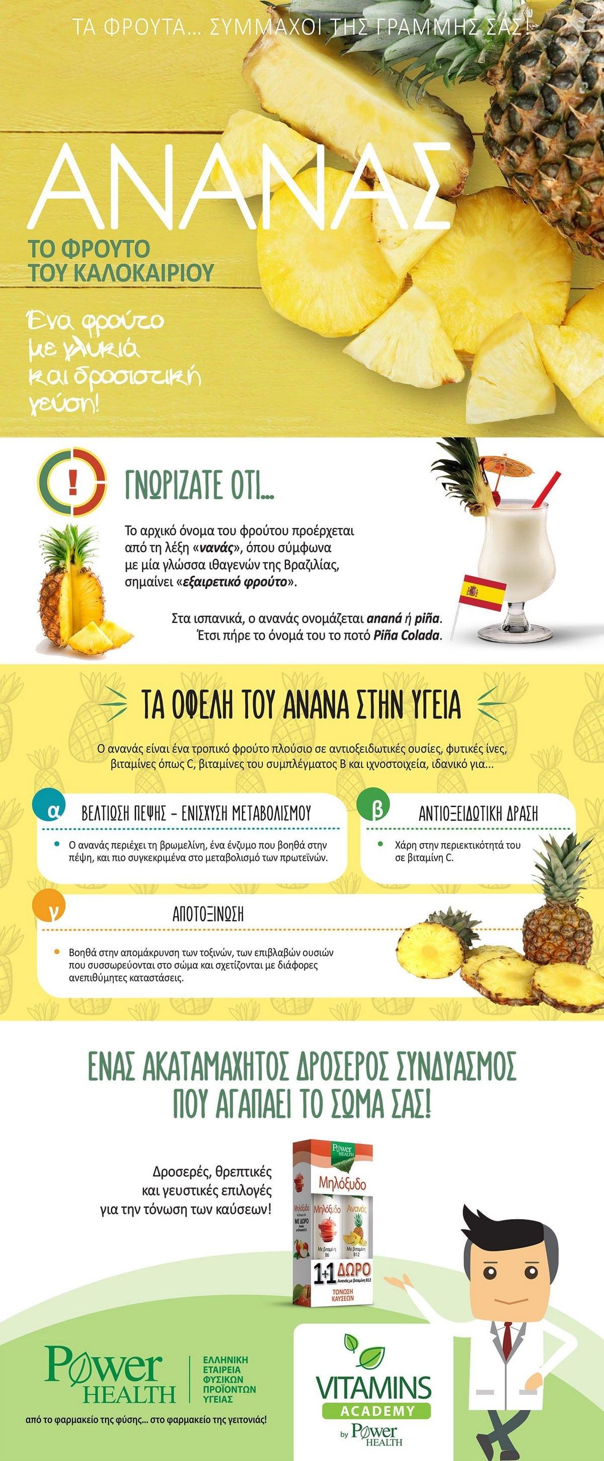 Βελτίωση της πέψης και αποτοξίνωση με τη βοήθεια του ανανά
