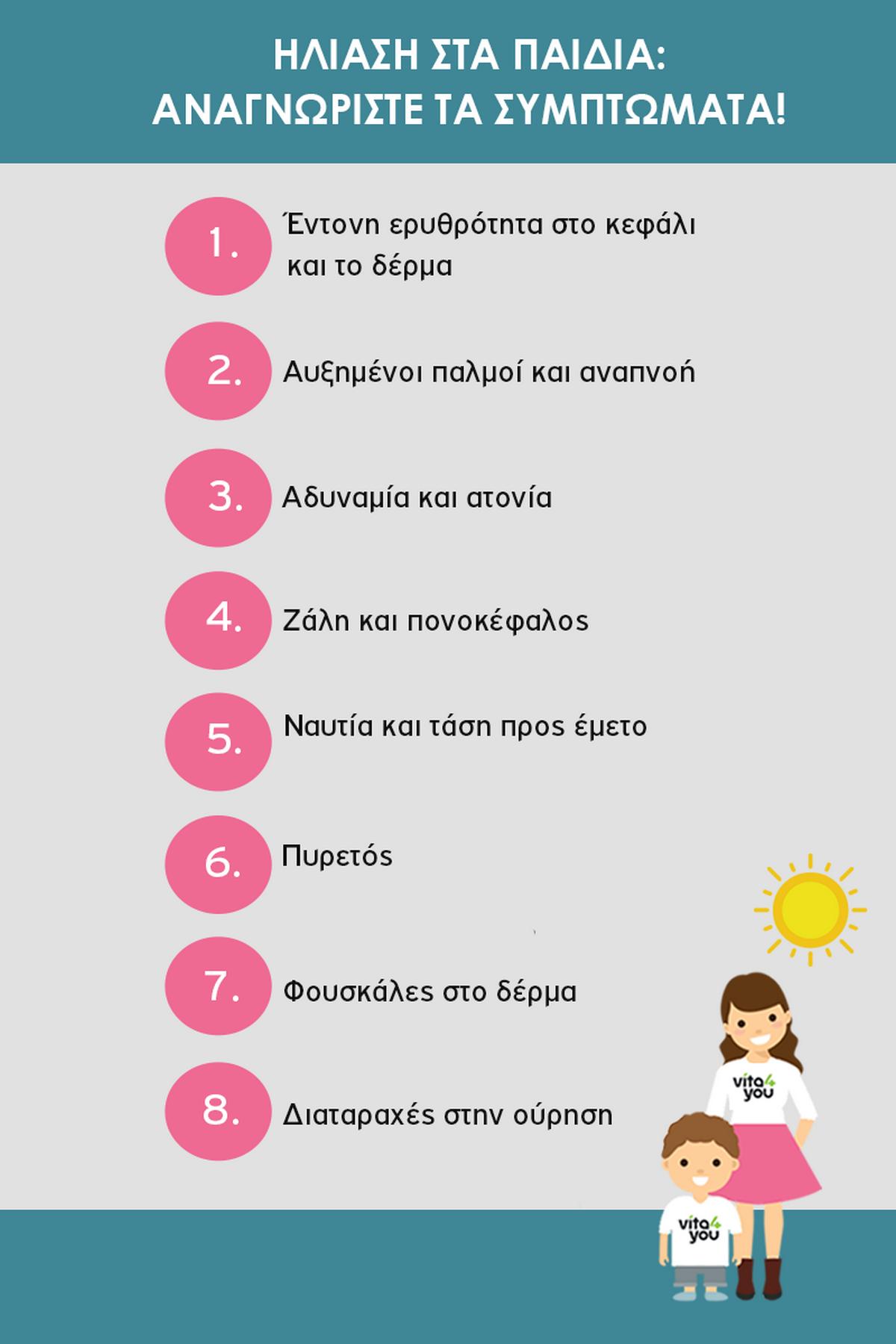 Ηλιαση στα παιδια